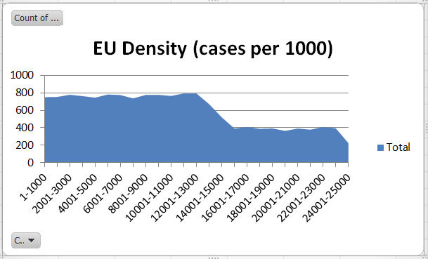 DV2016_density_EU
